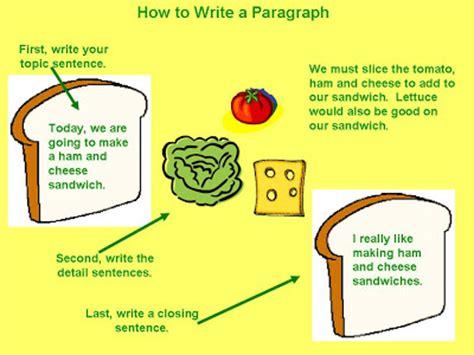 Writing a simple argumentative essay